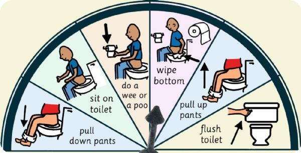 Toilet Training Chart - Point & Select